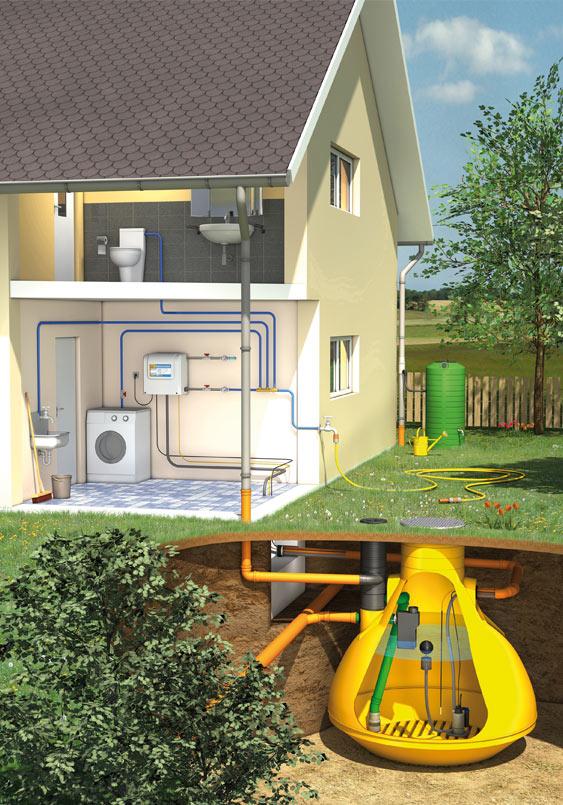Zeichung von Regenwasseranlage und Installation im Haus so wie es Topsolar in Luxemburg macht.